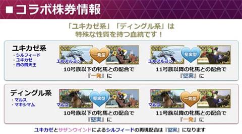 スタホしチャオ!StarHorse Pocket イベント特設ページ